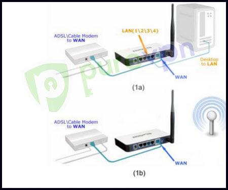 Image of VPN setup on Huawei Router