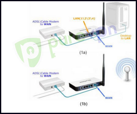 Arris-router-VPN-setup