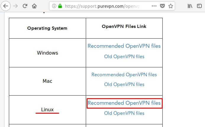 OpenVPN configuration files