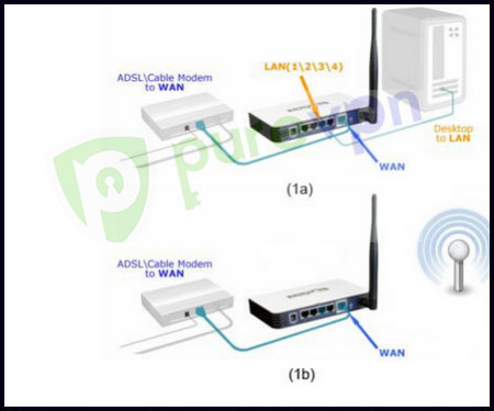 How to setup PPTP on DDWRT router