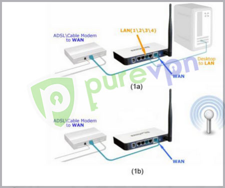 How to setup PureVPN manually on TP-Link Router